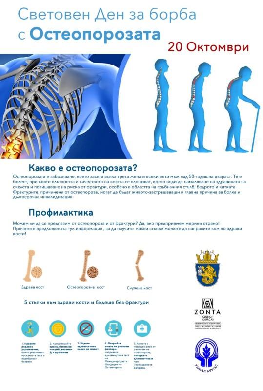 Тествайте своя риск от остеопороза тази неделя на две места в Бургас