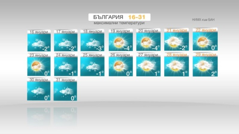 Прогнозата за времето до края на януари