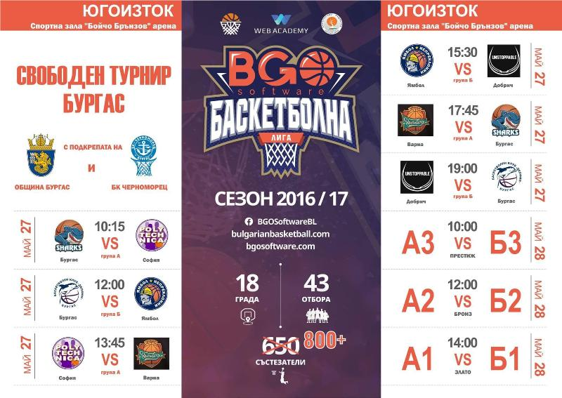 Силен аматьорски турнир по баскетбол през уикенда