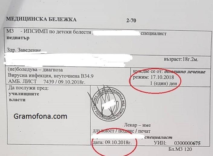 Ученици съдят Руската гимназия, наказали ги за фалшиви медицински бележки